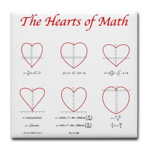 As The Quote Says Description Cute Math