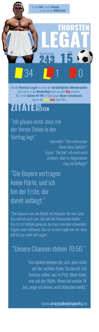 Thorsten Legat Zitate Und Sprche Crazy About Sports Thorsten Legat Zitate Keitaikenchofo Image Collections