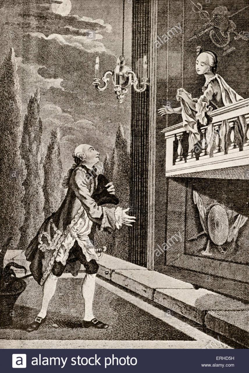 William Shakespeare Romeo Julia Balkonszene Akt Ii Sc Ii