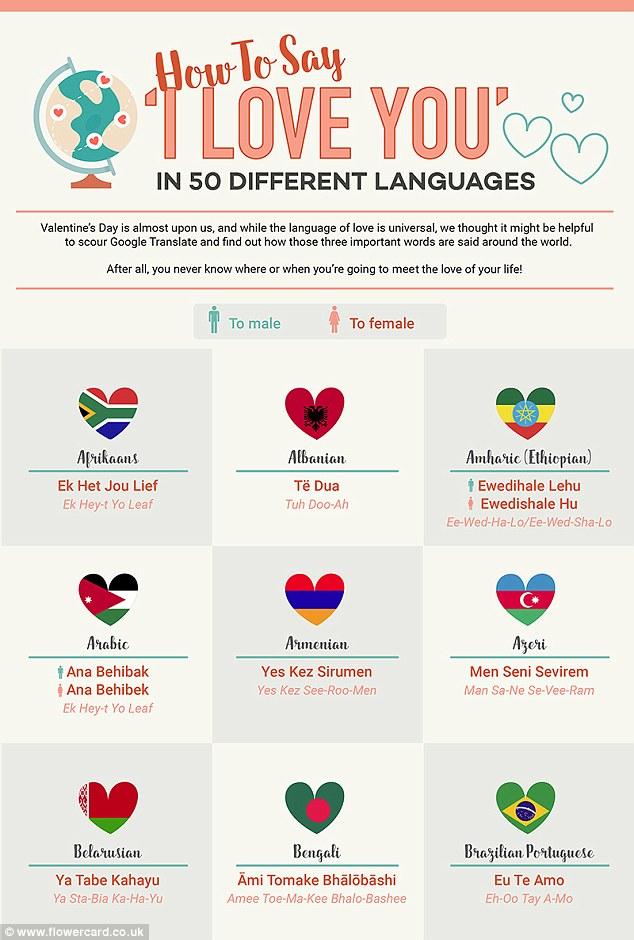 Begini Cara Ucapkan I Love You Dengan 50 Bahasa Persiapan Buat Valentine Besok Tribunstyle Com