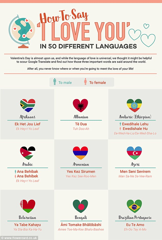 Arti Kata Cinta Dalam Beberapa Bahasa Katakan Cintamu