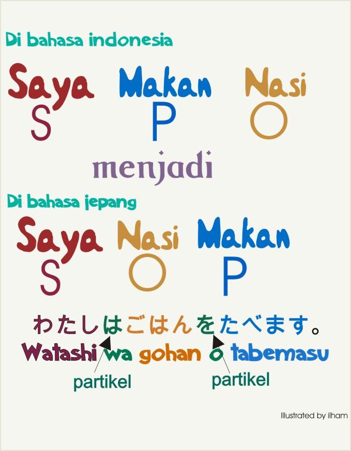 Kata Kata Cinta Romantis Dalam Bahasa Jepang Dan Artinya Katakan Cintamu