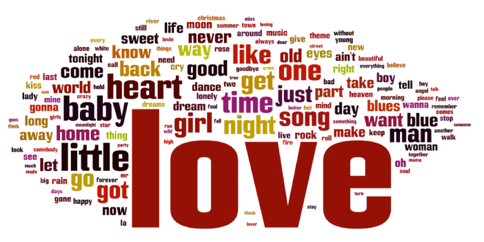 Arti Kata Cinta Dalam Berbagai Bahasa Katakan Cintamu