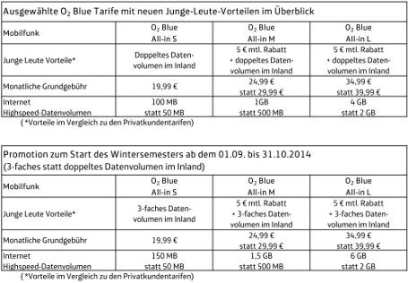 Image Result For Spruche Franzosisch Liebe
