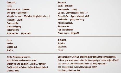 Zitat Beginn Einer Wunderbaren Freundschaft Voltaire Zitate Deutsch