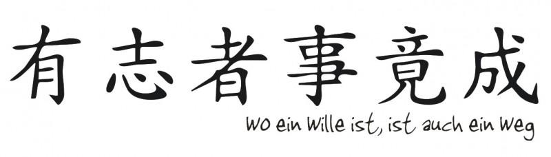 Image Result For Konfuzius Zitate Auf Chinesisch