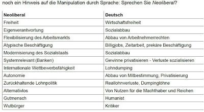 Image Result For Zitate Kurz Und Bundig