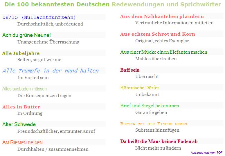 Liste Mit Redensarten Redewendungen Sprichwortern