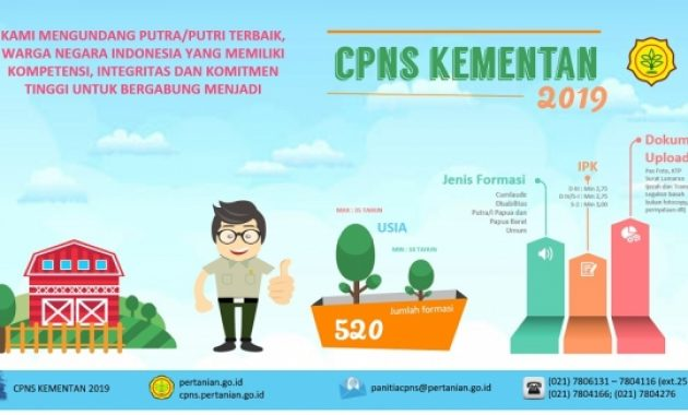 Formasi dan Jabatan CPNS 2019 Kementerian Pertanian   iCPNS