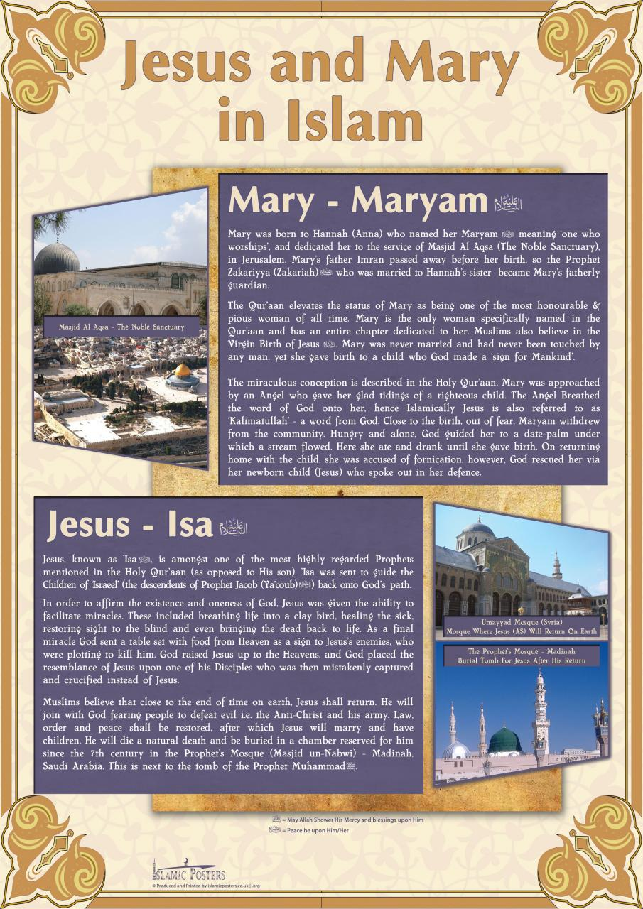 Jesus Peace Be Upon Him Mary R A In Islam