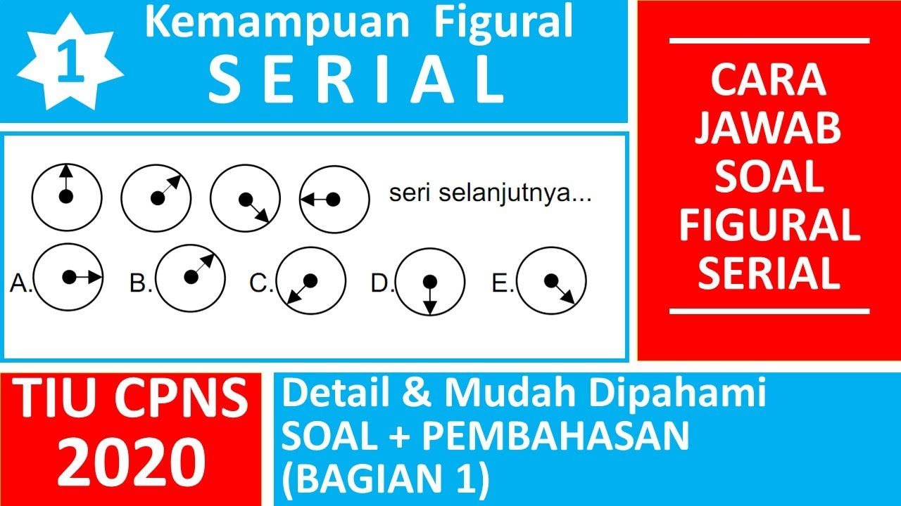 Contoh Soal Cpns 2019 2020 Tiu Cpns Kemampuan Figural Serial Soal Dan Pembahasan Tes Tiu Cpns 2020 Figural Serial Icpns