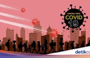 Hari Ini Kasus Positif Corona di Riau Tambah 71, Total 577